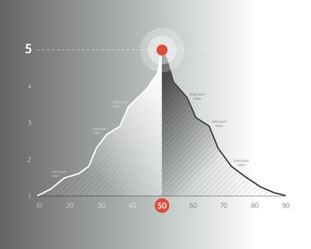 superficie: gráfico de áreas, gráfico. Infografía elementos de negocio.