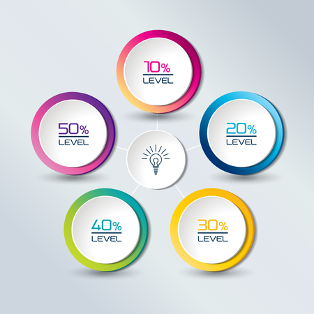 cyrcle: Five element connected to circle banner, template, chart, infographic, step by step number option, layout. 3D cyrcle style.