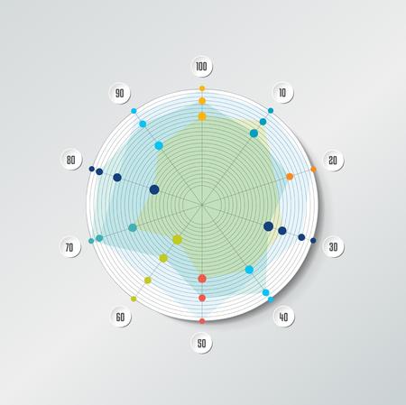 Radar de círculo, gráfico de red de araña, gráfico. Elemento de Infografía.