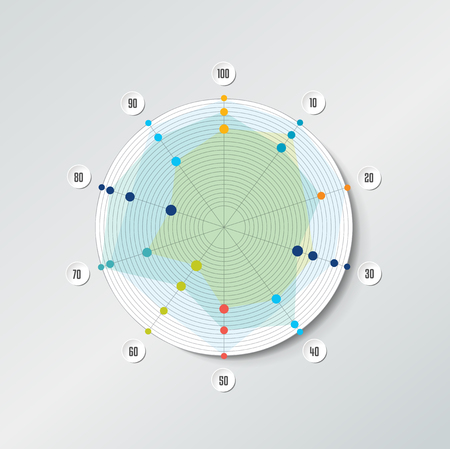 Radar de cercle, tableau en toile d'araignée, graphique. Élément d'infographie.