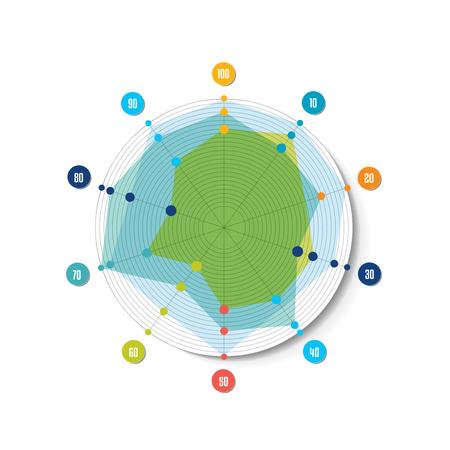 Gráfico, gráfico, radar del círculo, red de la araña. Elemento de infografía