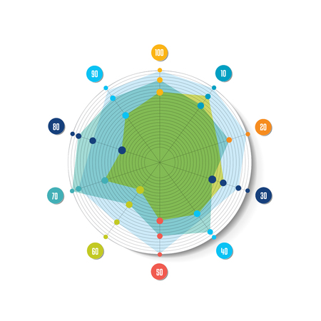 Graphique, graphique, radar de cercle, filet d'araignée. Élément d'infographie.