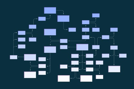 Mega Mind map, flowchart, infographic.