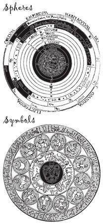 archaically: moon diagram