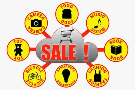 Sale on cloud service