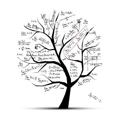 Árbol de matemáticas para el diseño