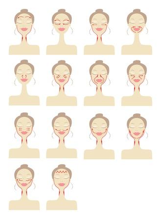 Linie masażu na twarz kobiety Ilustracje wektorowe