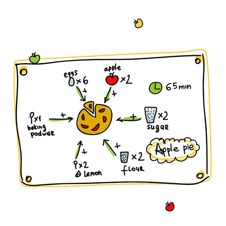 pie de limon: Receta de pastel de manzana, bosquejo para su diseño