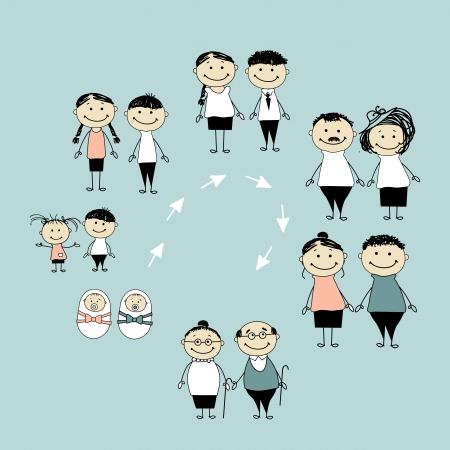 yaşları: Farklı yaşam aşamalarında Erkek ve kadın