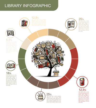 libraries: Bookshelf tree. Library infographic for your design. Vector illustration