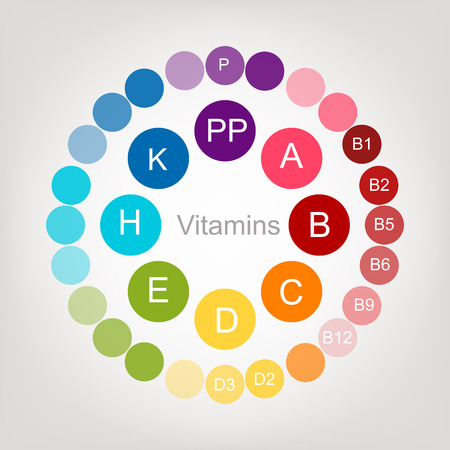 b ball: Vitamins collection for your design. Vector illustration