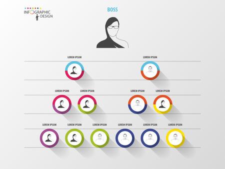 조직: 사업 구조. 조직 차트. 인포 그래픽 디자인. 벡터 일러스트
