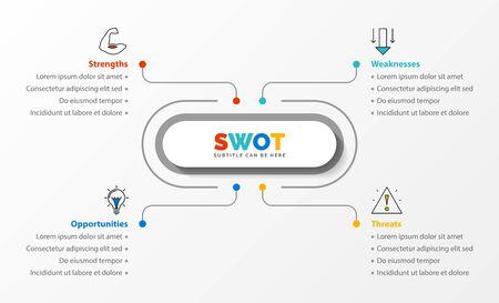 Analyse SWOT. Infographie en quatre étapes. Illustration vectorielle