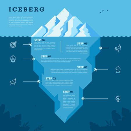 Infographic design template. Iceberg concept with 6 steps. Can be used for workflow layout, diagram, banner, webdesign. Vector illustration