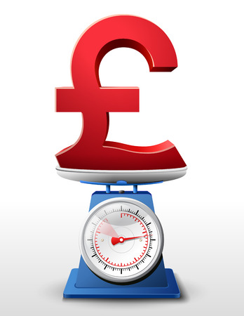 qualitative: Pound sterling sign on scale pan  Weighing money symbol on scales  Qualitative vector  EPS-10  illustration for banking, financial industry, economy, accounting, etc