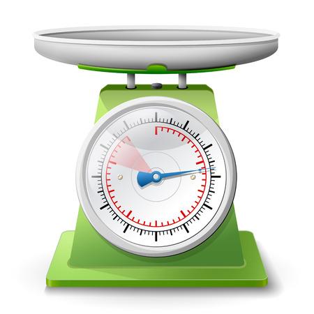 흰색 배경에 팬 비늘을 무게 및 체중 측정, 주방 가전, 측정 도구 등을 위해 정성 벡터 EPS-10 그림 다이얼에 무게 규모