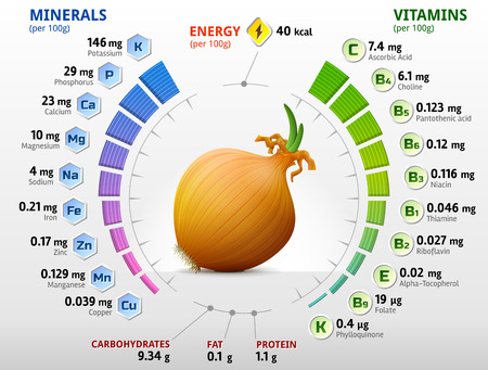 witaminy: Witaminy i minerały będące przedmiotem wspólnego cebuli. Ilustracja