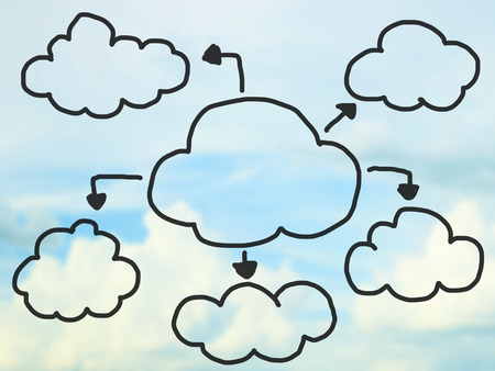 graph paper: mind mapping clouds and blurred background