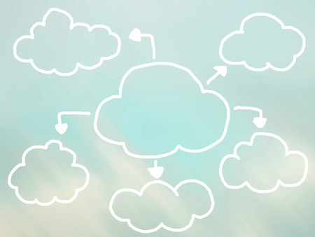 brain research: mind mapping clouds and blurred background