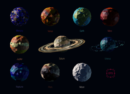 Set of polygonal planets of the Solar System
