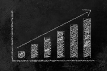 A bar graph on a blackboard trend upwards
