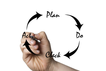 plan do check act: PDCA circle drawn by a hand isolated on white background Stock Photo