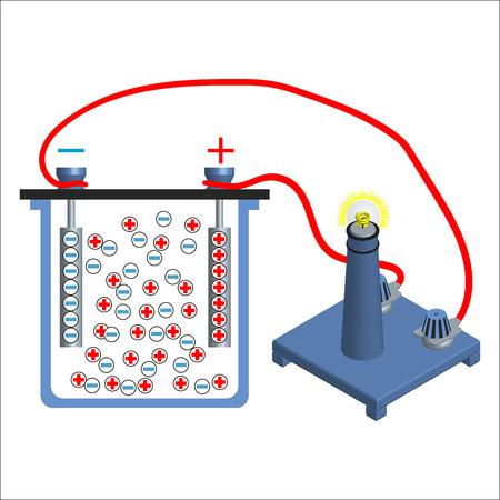 Ilustración de trabajo en la separación de partículas cargadas positiva y negativamente, para llevar a cabo al menos la fuente de corriente eléctrica.
