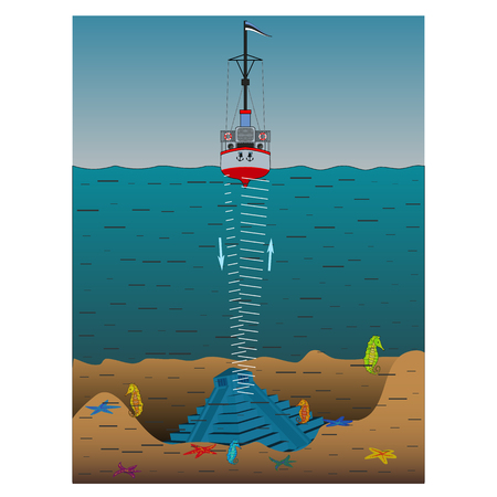 emitting: Illustration of the use of sonar to measure the depth of the bottom of the sea, showing sound waves and their reflection from the seabed.