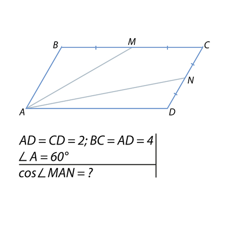 A Vector illustration of the problem of finding the cosine of the angle between the straight lines illustration.