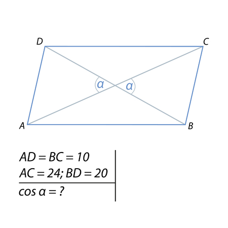 The problem of calculating the angle alpha between the diagonals of a parallelepiped Illustration