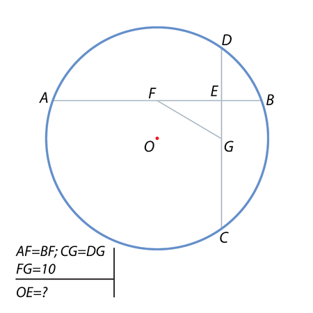 The task of finding the distance from the center of the circle to the point of intersection of the chords illustration. Illustration