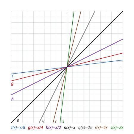 lines on the coordinate plane Illustration