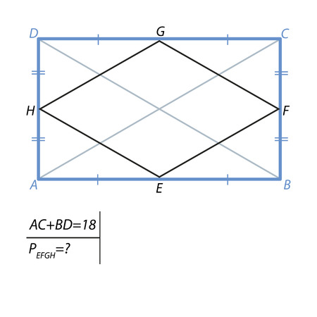 The task of finding the perimeter of a quadrilateral