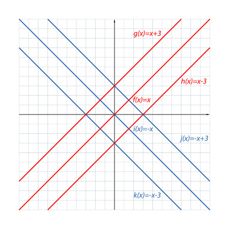 parallel lines on the coordinate plane 2
