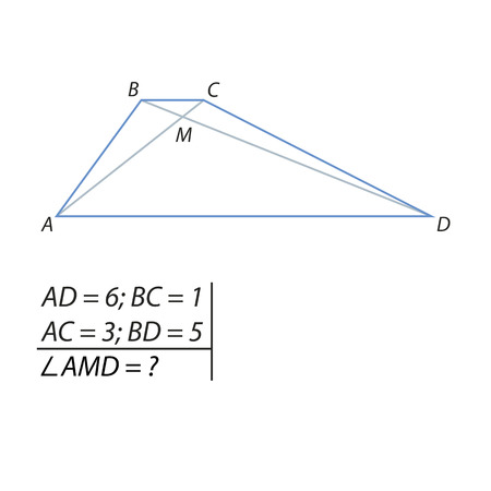 A Vector illustration of the problem of finding the angles of the intersection point of the diagonals illustration. Illustration