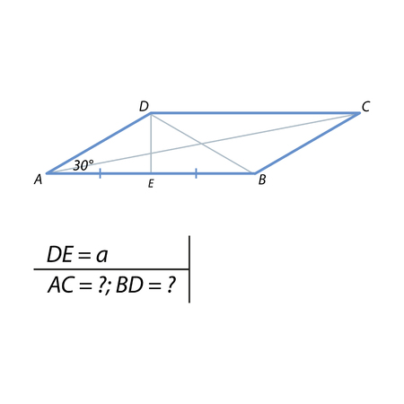 The task of finding a diagonal parallelograms