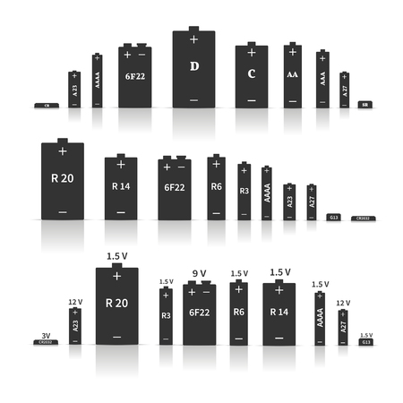 reflection mirror: Set of different types of batteries indicating the voltage level with a mirror reflection
