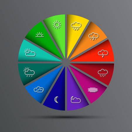 Vector cirkel met weer pictogrammen Stock Illustratie