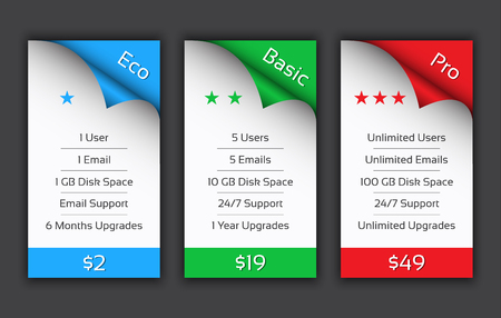 Eco, Basic and Pro pricing plans for your website and aplications
