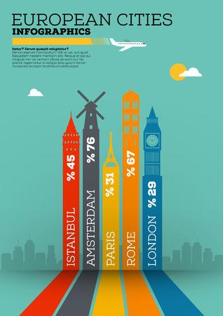 famous: Famous European Cities Infographic Design Illustration