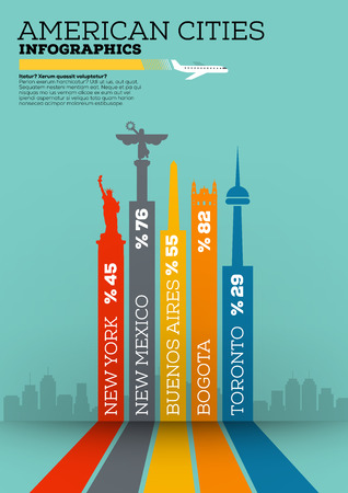 american cities: Famous American Cities Infographic Design