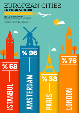 Famous European Cities Infographic Design Vector