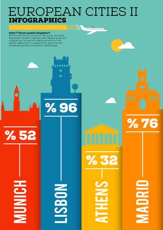 european cities: Famous European Cities Infographic Design Illustration