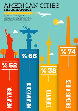 Famous American Cities Infographic Design Vector