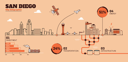 San Diego City Flat Design Infrastructure Infographic Template