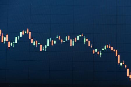 bear market: Stock market candlestick graphs taken from a computer screen showing a bear market trend