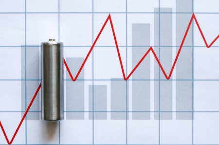 Energy concept. Ordinary battery on paper surface with business chart photo