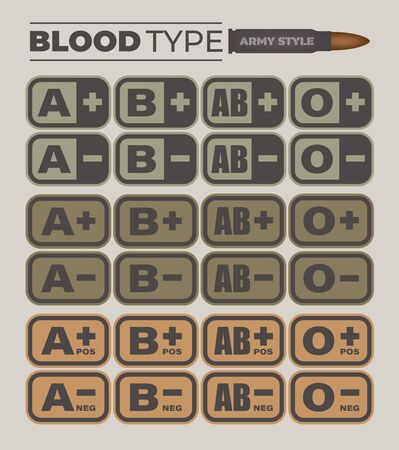 Vector green blood group symbols (A +, A-, B +, B-, AB +, AB-, 0+, 0-). Blood type - army style. Isolated on white background.
