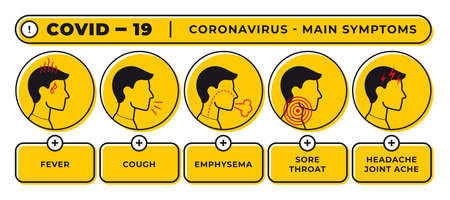 Vector yellow circle sign with coronavirus symptoms icons. Adult male. Isolated on white background.