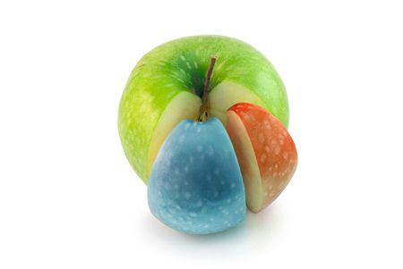 sectoral: Sectoral color diagram or chart in the apple form